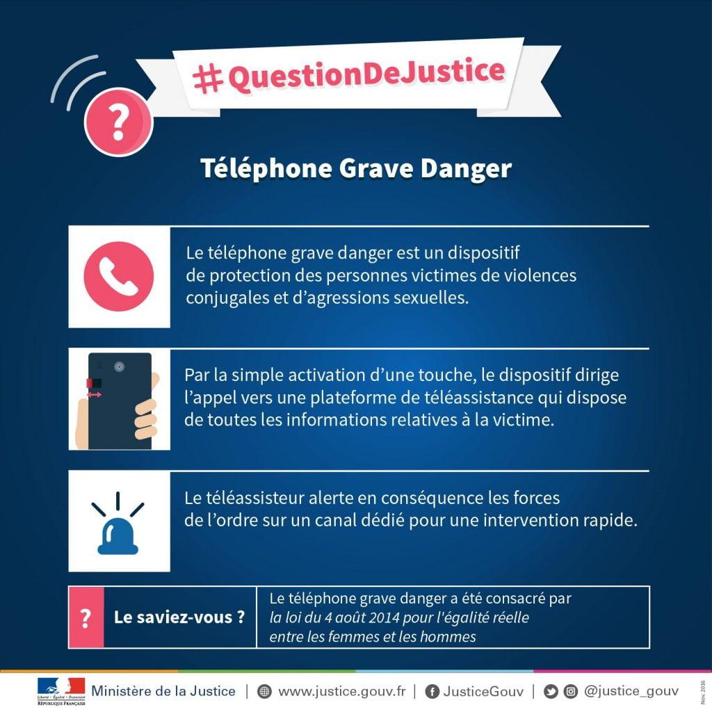 Contre les violences faites aux femmes, le téléphone grave danger est un dispositif de protection consacré par la loi